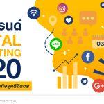 ส่องเทรนด์ Digital marketing 2020 : รู้ลึกชนะสึก ทุกธุรกิจยุคดิจิตอล